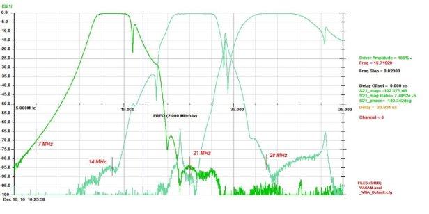 Triplexers With Bpfs  Installation Options  U2013 Va6am Projects
