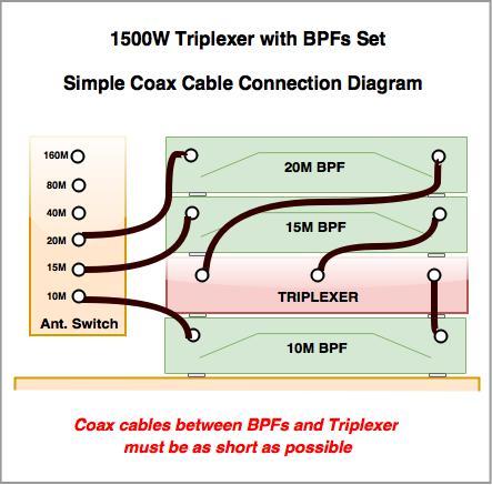 1500W_Set_Diagram