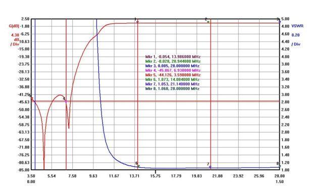 HP_Diplexer_10-15-20_To_40